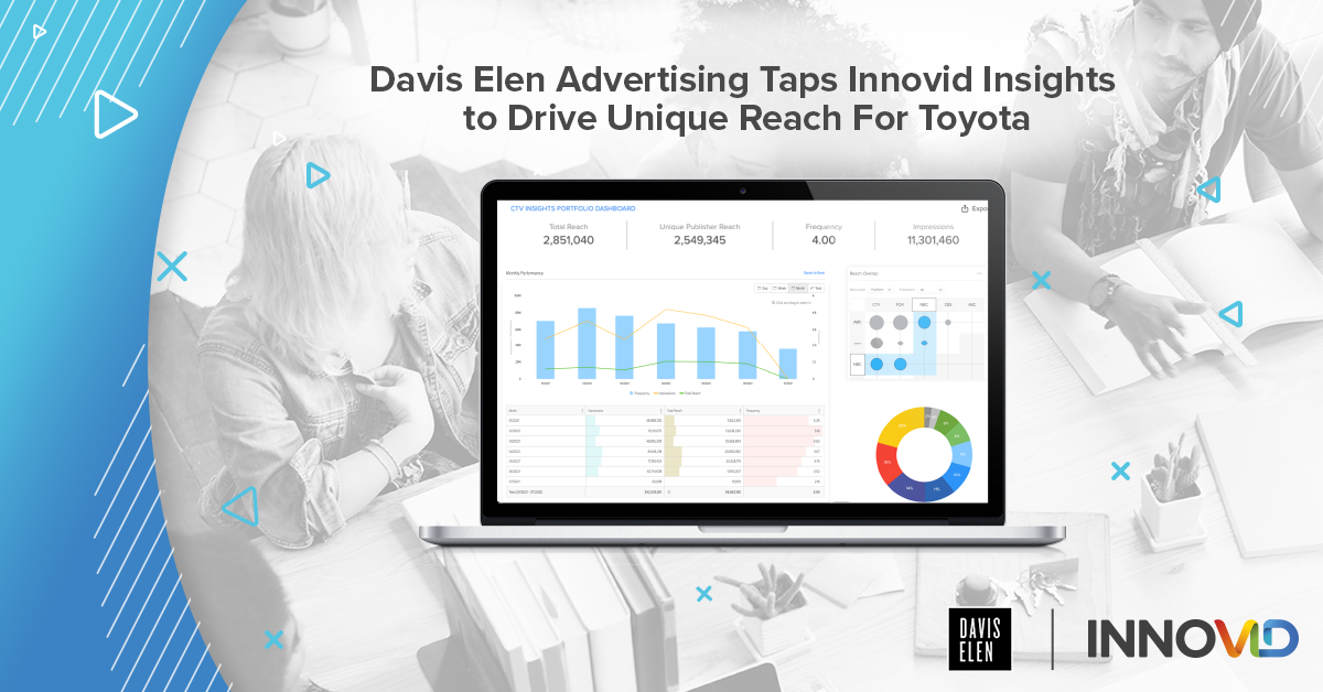 Davis Elen Advertising Taps Into Innovid Insights to Drive Unique Reach For Toyota and McDonald's