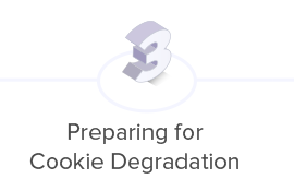 Preparing for Cooking Degradation